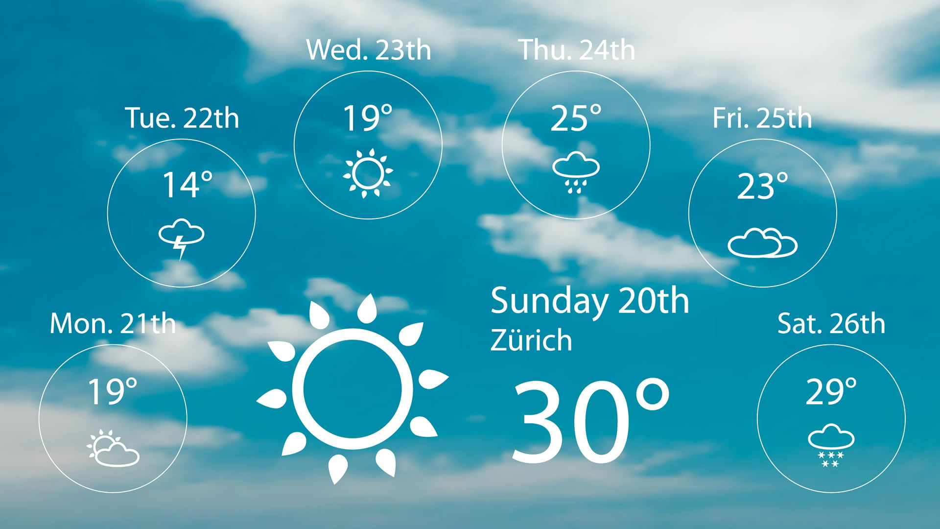 Condiciones meteorológicas al viajar en avión