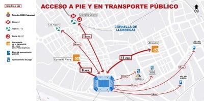 Cómo llegar al Estadio del Espanyol?