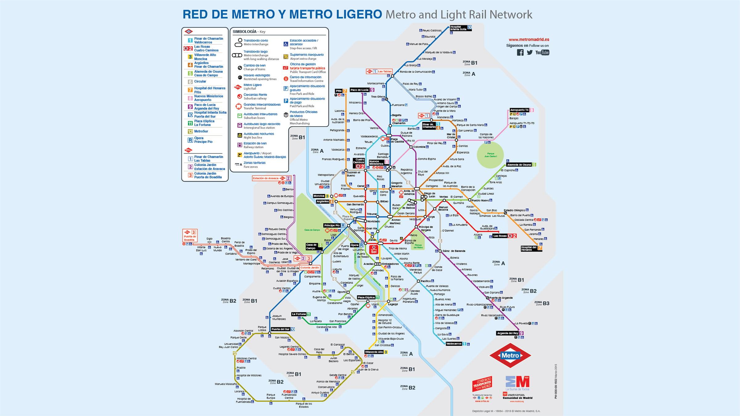 Mapa de la red de metro y metro ligero de madrid for Metro ligero colonia jardin