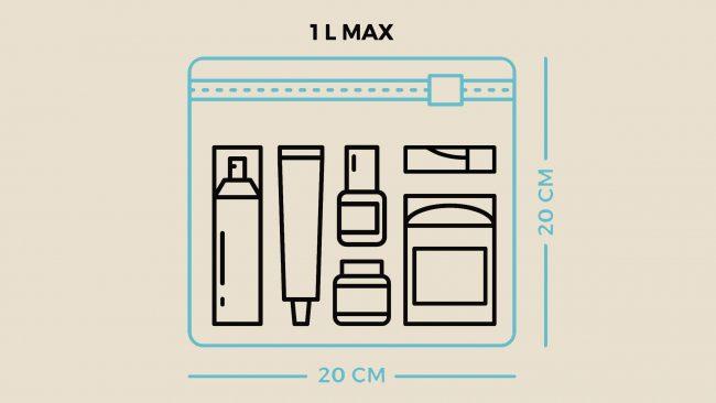 Normas para el transporte de líquidos con easyJet