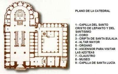 Plano de la Catedral
