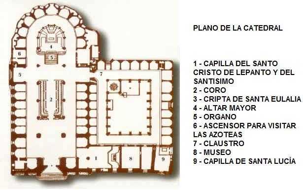 Resultado de imagen de catedral de barcelona interior mapa