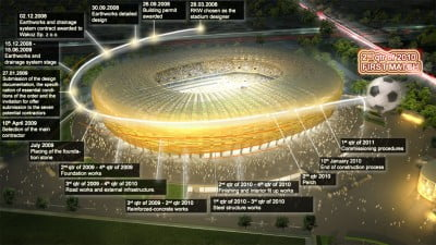 Baltic Arena Sede de la Eurocopa