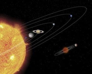 El sistema solar planetario