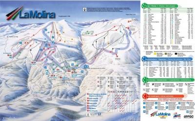 Instalaciones de Esquí la Molina