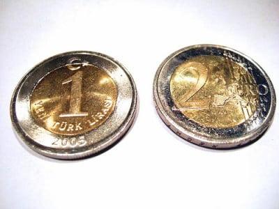 Lira Turca y Euro