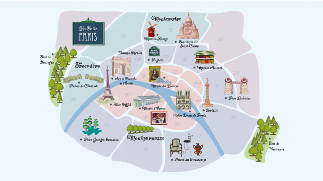 Karte der wichtigsten Stadtteile von Paris