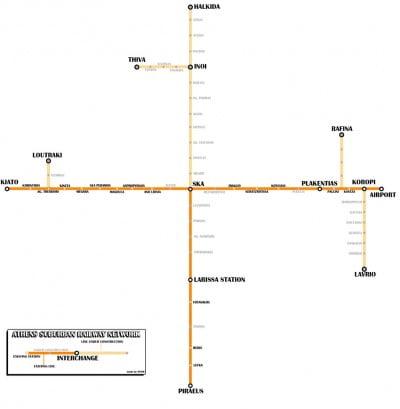 Mapa del tren de Atenas