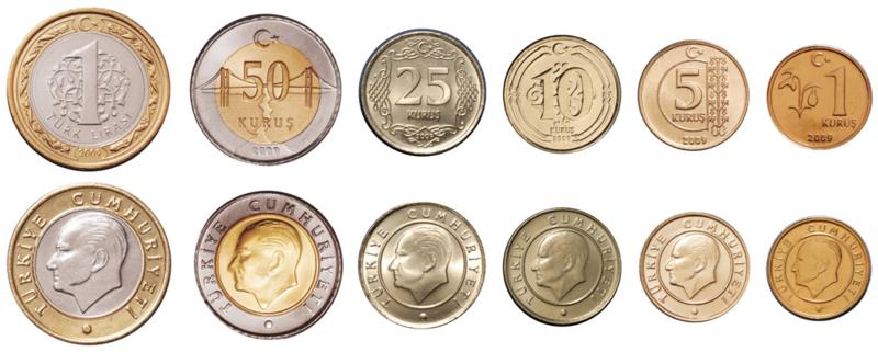 Monedas de Lira Turca