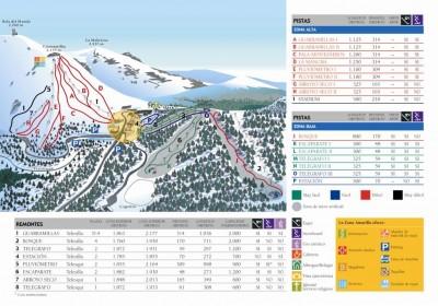 Pistas de Esquí Navacerrada