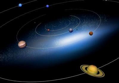 planetario 3d espacio