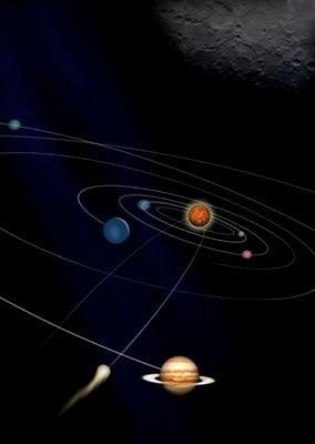 planetario 3d sistema solar