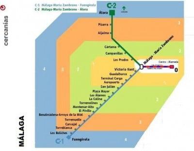 Plano de cercanías de Málaga