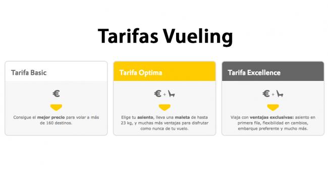 Tipos de tarifas de Vueling